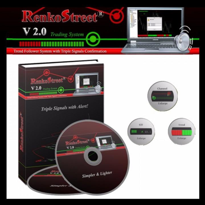 eBlueJay: Highly Profitable Renko Street Trading System   Indicator MT4